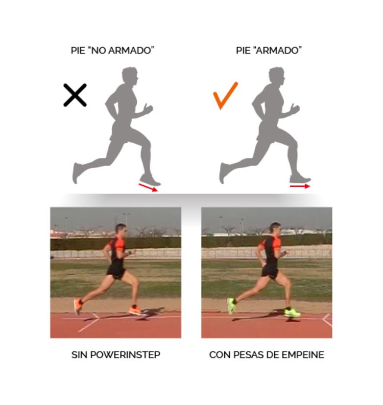 Cuadro comparativo flexión dorsal: pie no armado (izquierda) y pie armado (derecha)